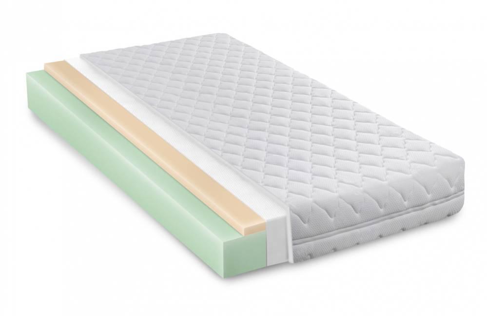 Diferencia entre un colchón de muelle y uno viscoelástico|caracteristicas colchon muelles